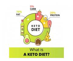 What is the keto program?