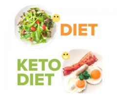 Custom Keto Diet Cheap