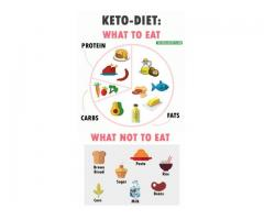 Keto Lifestyle Change